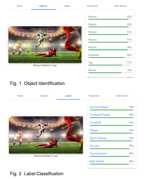 Machine Learning in Sport - Image Recognition